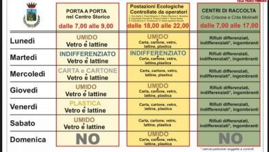 Photo of Termini Imerese: Raccolta differenziata, orari e giorni
