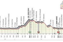 Photo of Il Giro Di Sicilia passa anche da Termini. Strade chiuse per 3 ore