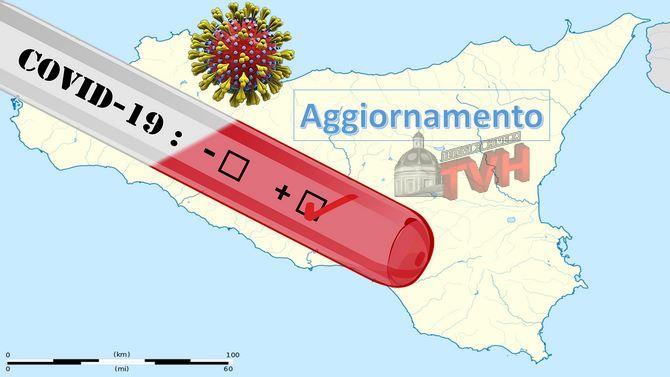 Photo of Coronavirus: La situazione in Sicilia aggiornata al 15 Marzo