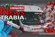 Photo of Trabia: Casi di contagio al Covid-19 in aumento sia in paese che a San Nicola L'Arena